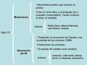 literatura-sigloxx-1